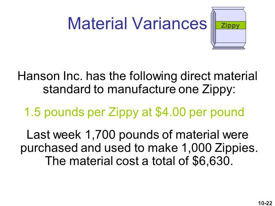 1.5 pounds per Zippy at $4.00 per pound