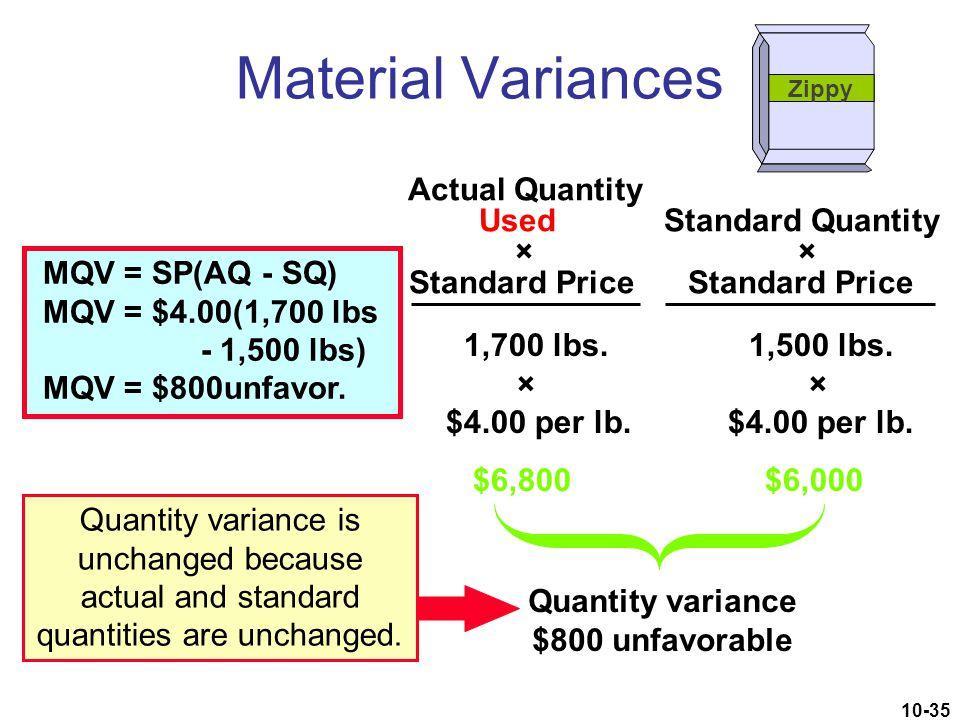 Quantity variance $800 unfavorable