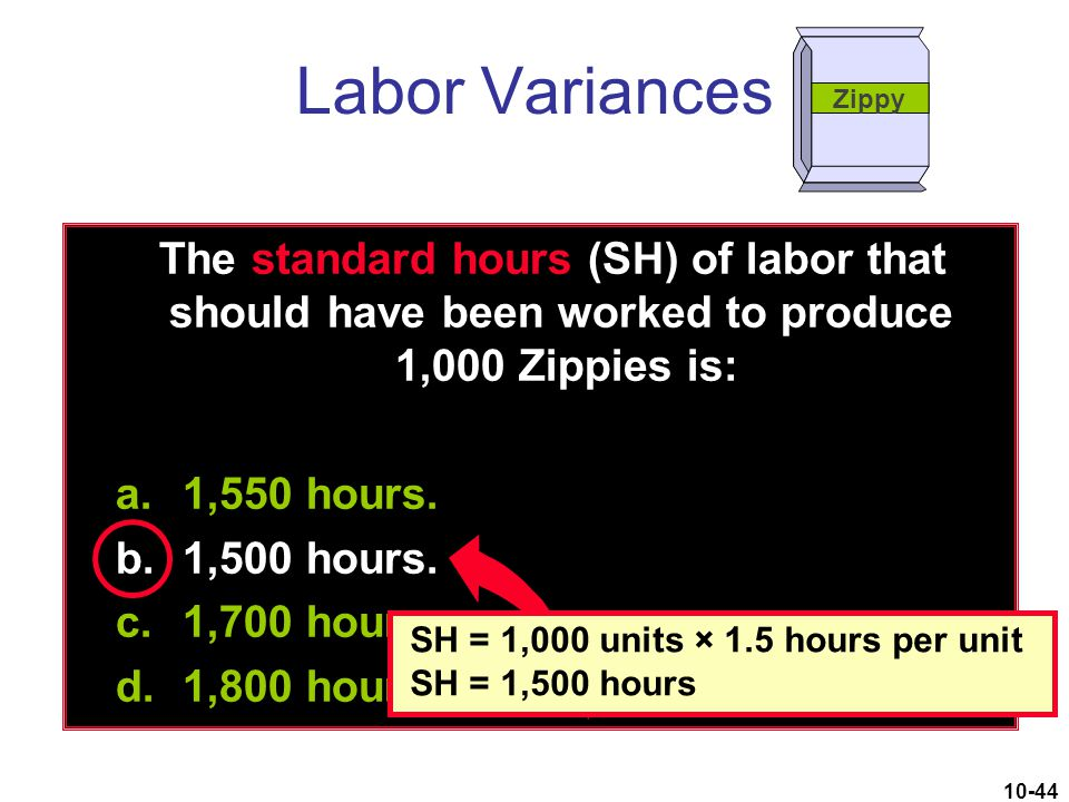 Labor Variances Zippy. The standard hours (SH) of labor that should have been worked to produce 1,000 Zippies is: