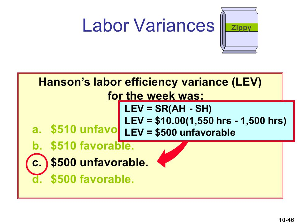 Hanson's labor efficiency variance (LEV) for the week was: