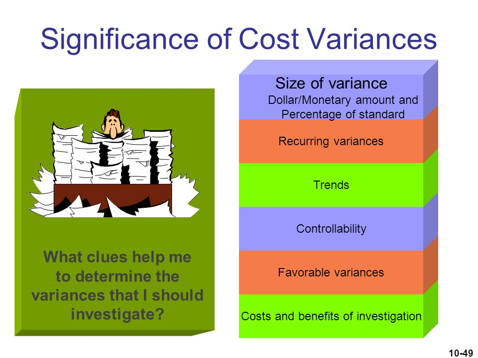 Significance of Cost Variances