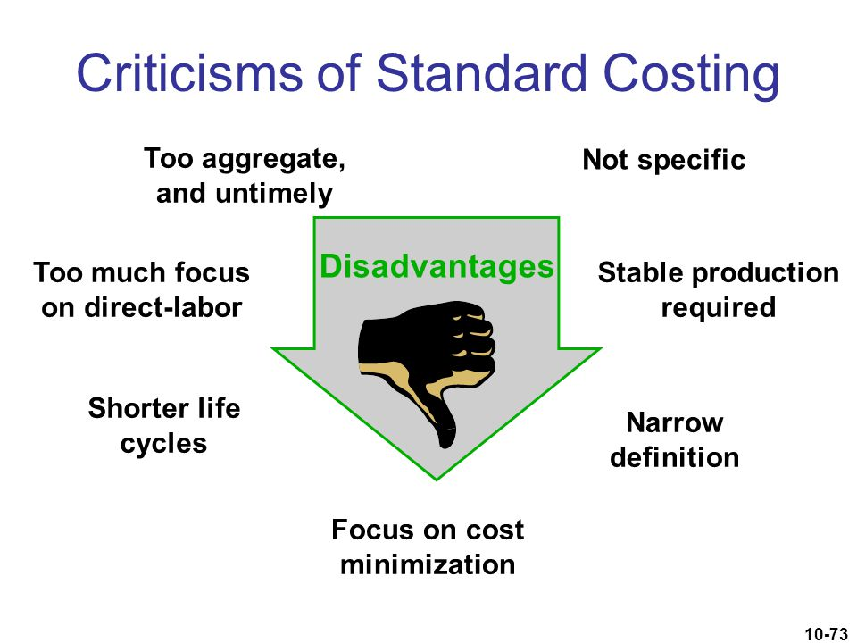 Criticisms of Standard Costing