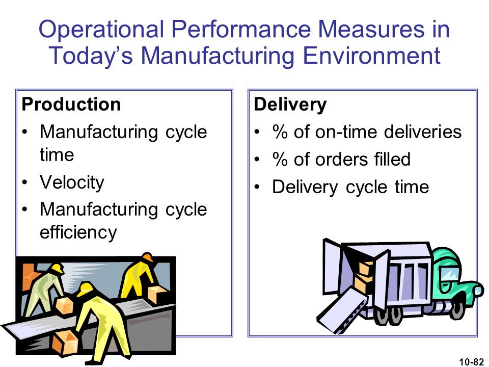 Operational Performance Measures in Today's Manufacturing Environment