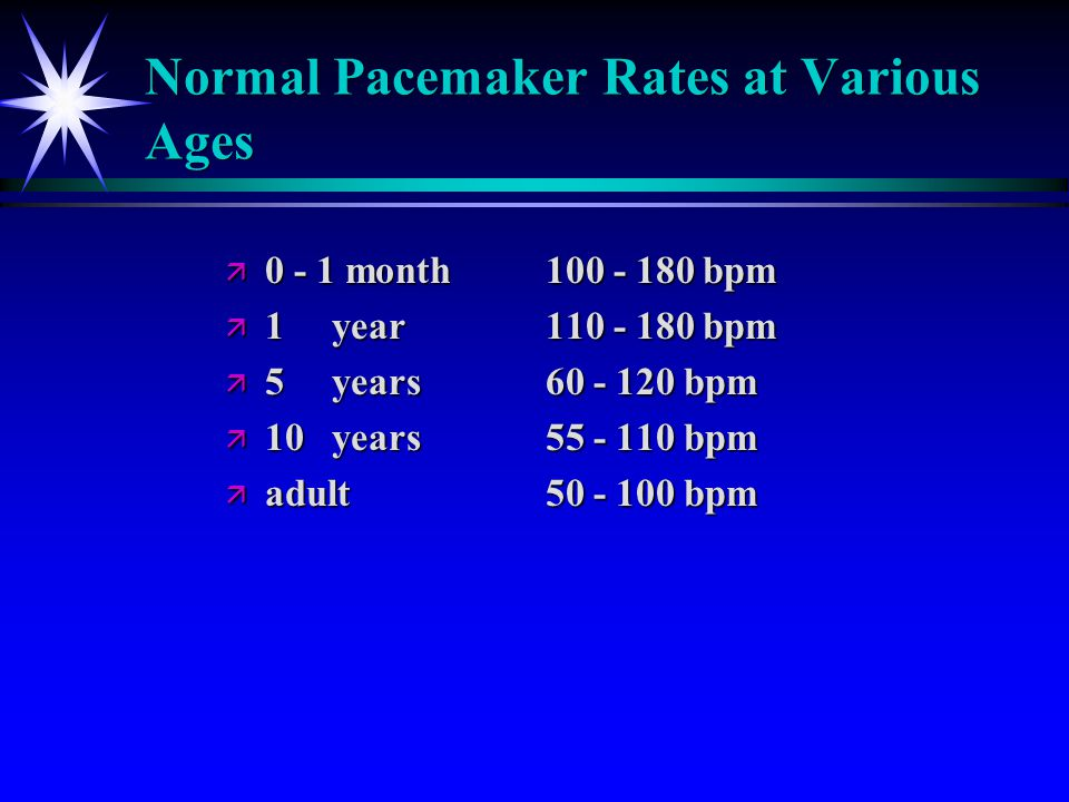 Normal Pacemaker Rates at Various Ages