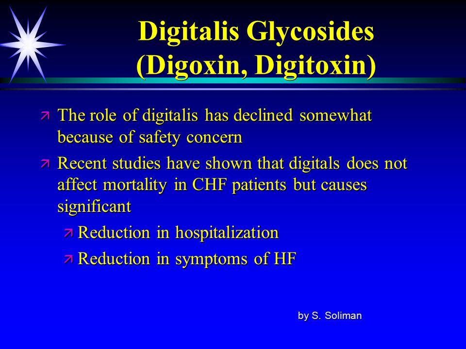 Digitalis Glycosides (Digoxin, Digitoxin)
