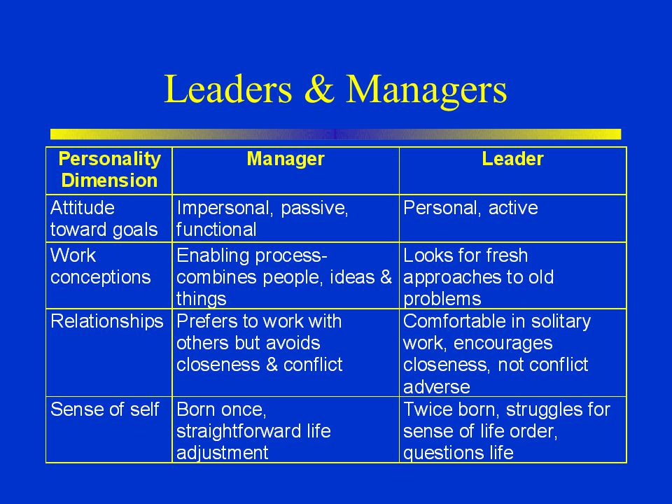 Leaders & Managers 10