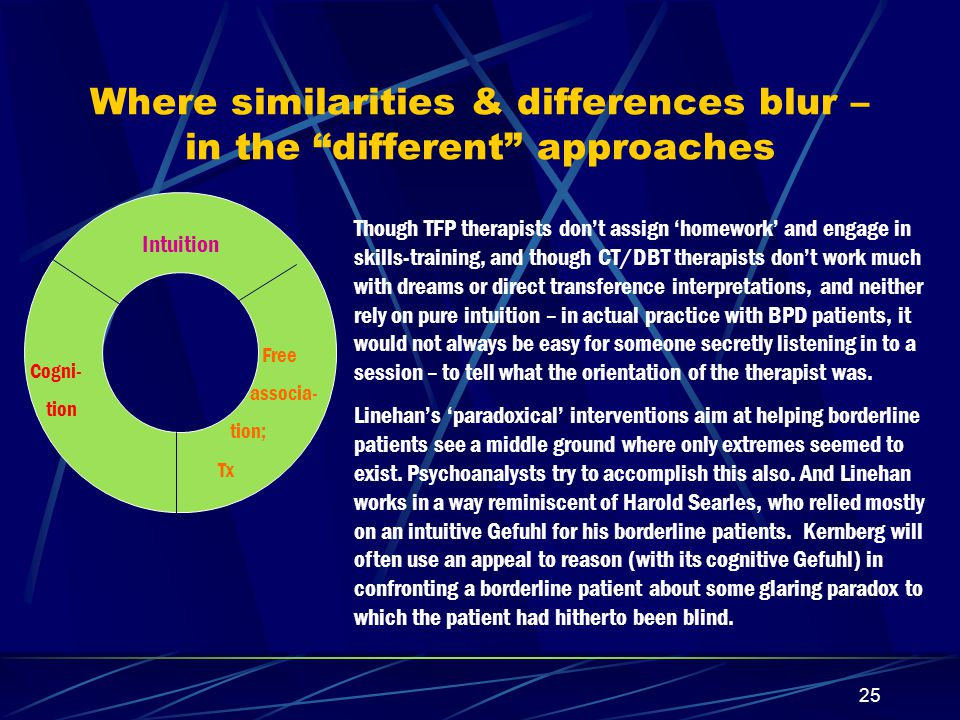 Where similarities & differences blur – in the different approaches