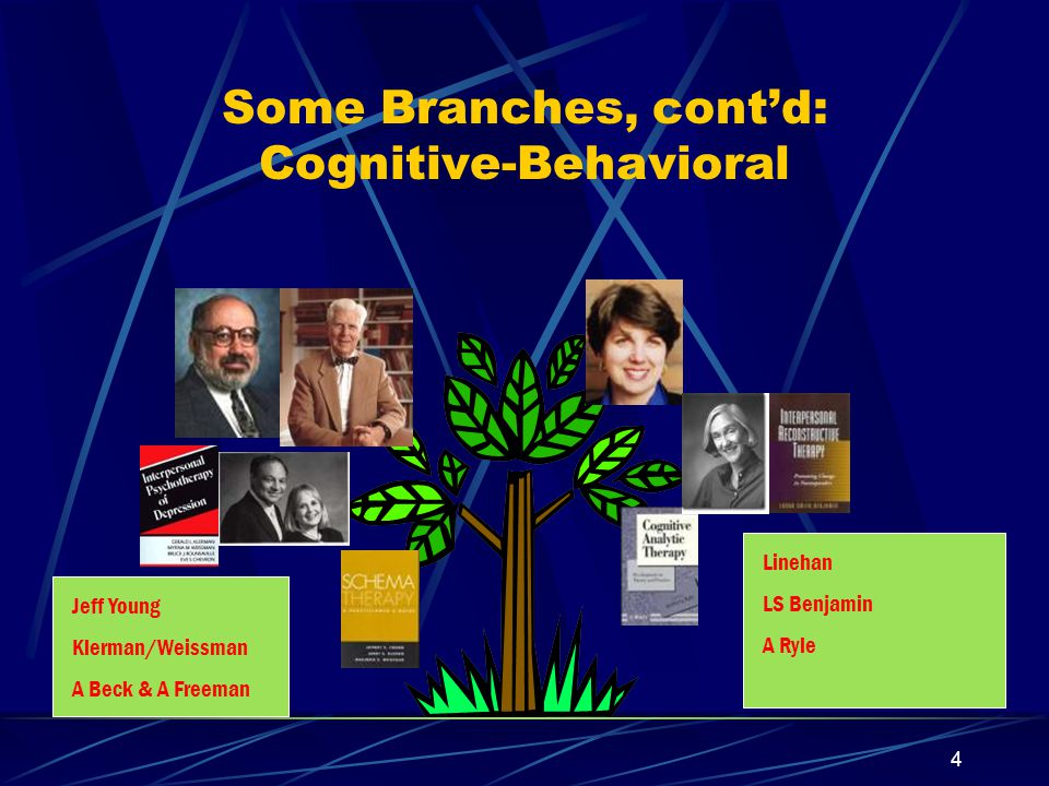 Some Branches, cont'd: Cognitive-Behavioral