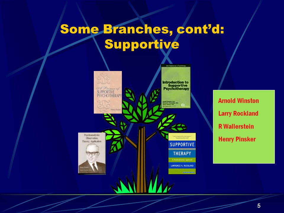 Some Branches, cont'd: Supportive