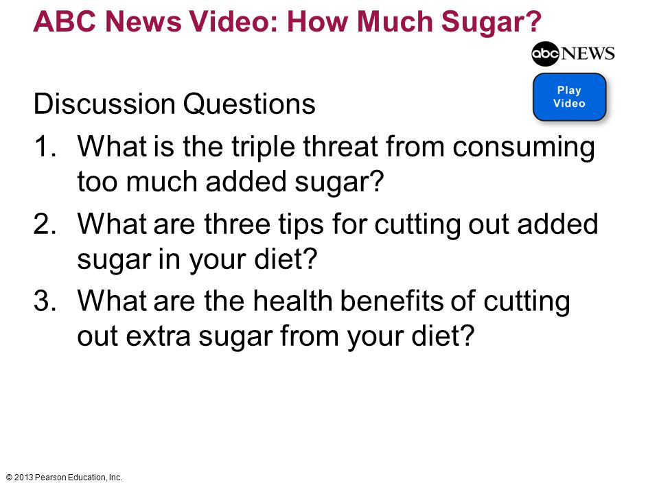 ABC News Video: How Much Sugar