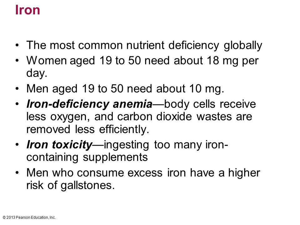 Iron The most common nutrient deficiency globally