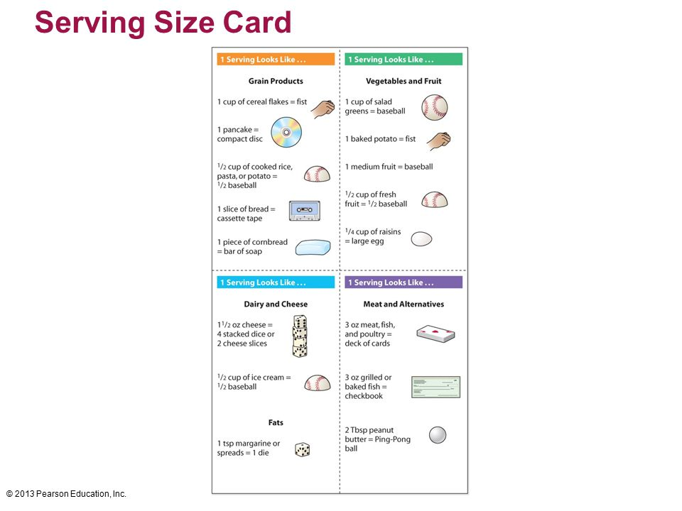 Serving Size Card © 2013 Pearson Education, Inc.