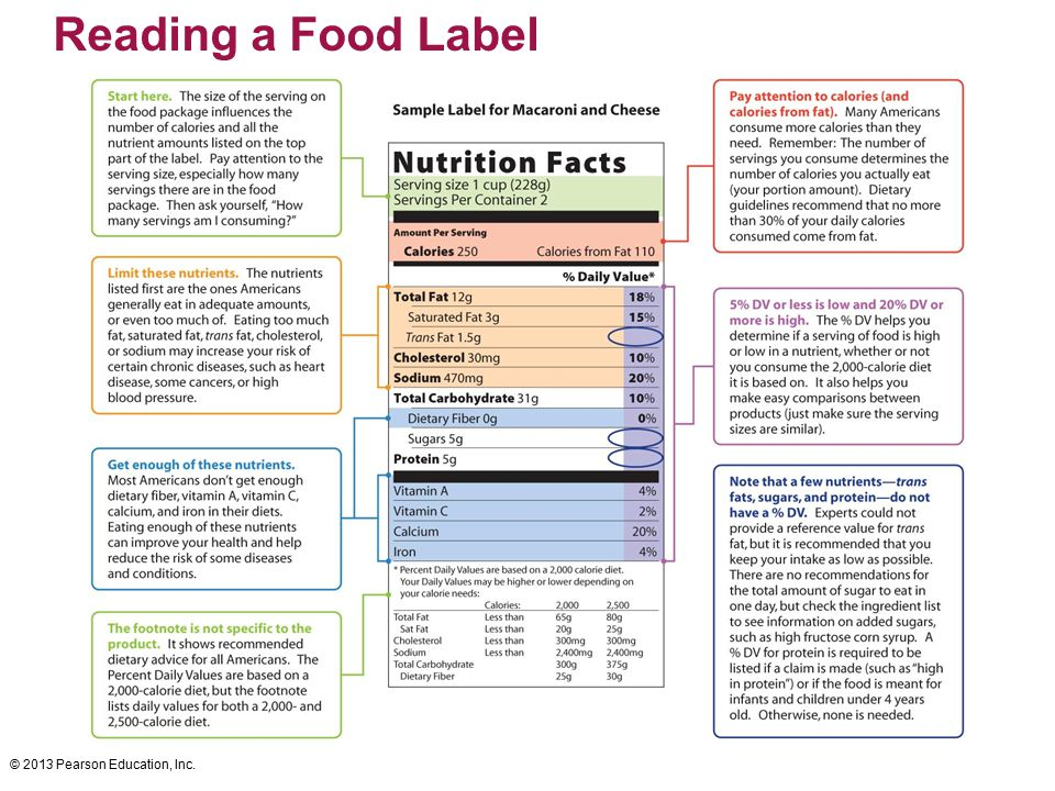 Reading a Food Label © 2013 Pearson Education, Inc.