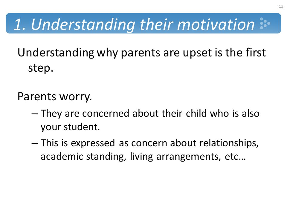 1. Understanding their motivation