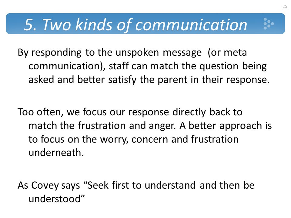 5. Two kinds of communication
