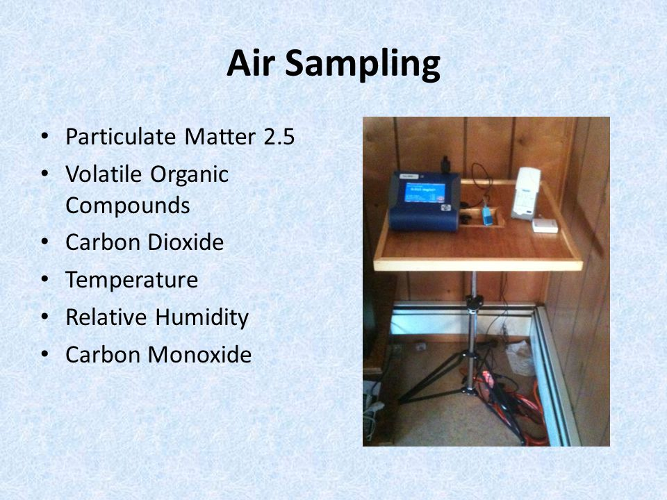 Air Sampling Particulate Matter 2.5 Volatile Organic Compounds