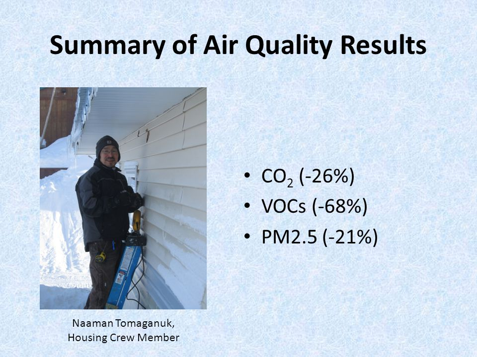 Summary of Air Quality Results