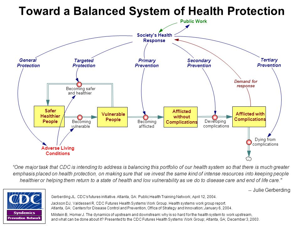 Toward a Balanced System of Health Protection