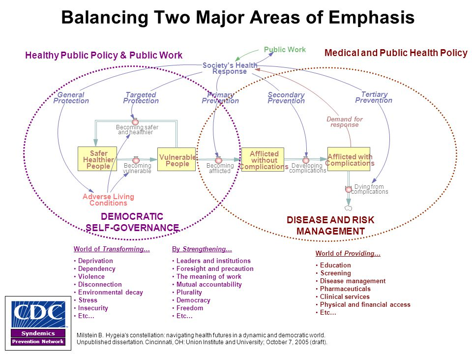 Balancing Two Major Areas of Emphasis