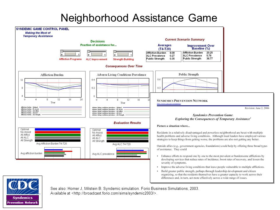 Neighborhood Assistance Game