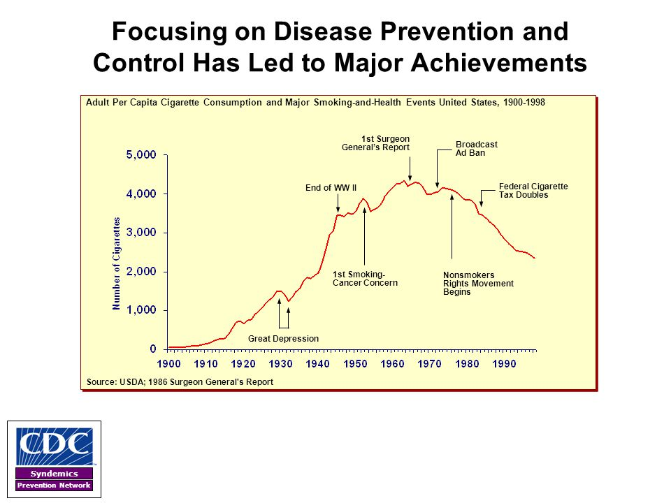 Focusing on Disease Prevention and Control Has Led to Major Achievements