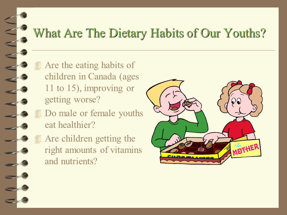 What Are The Dietary Habits of Our Youths