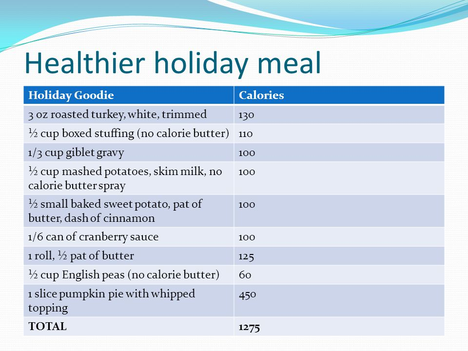 Healthier holiday meal
