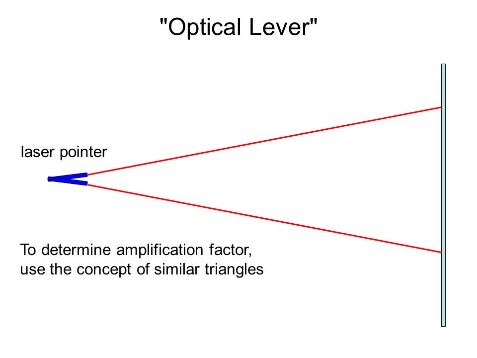 Optical Lever laser pointer
