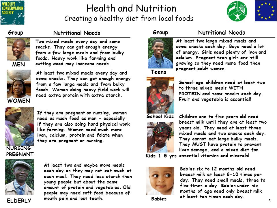 Health and Nutrition Creating a healthy diet from local foods Group