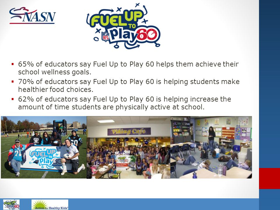 65% of educators say Fuel Up to Play 60 helps them achieve their school wellness goals.
