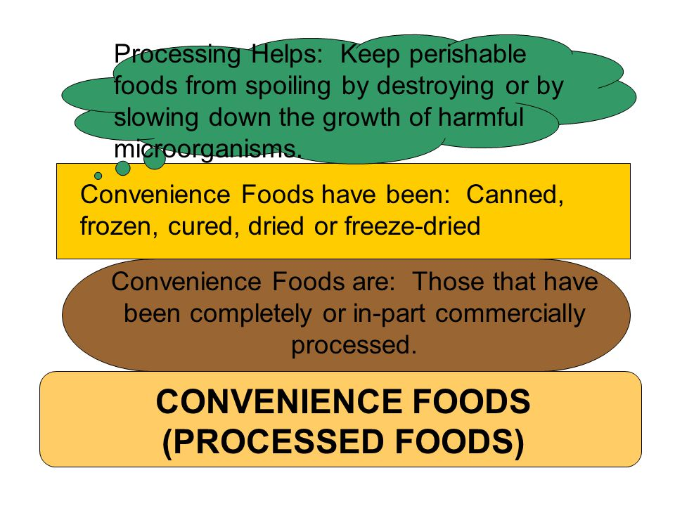 CONVENIENCE FOODS (PROCESSED FOODS)