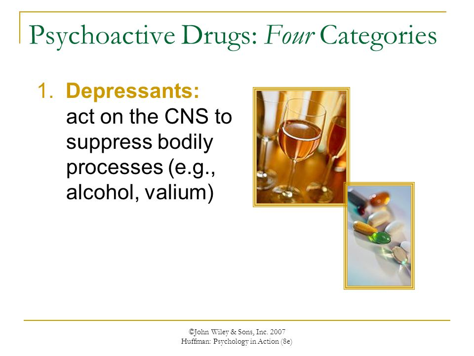 Psychoactive Drugs: Four Categories