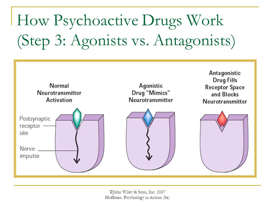 How Psychoactive Drugs Work (Step 3: Agonists vs. Antagonists)