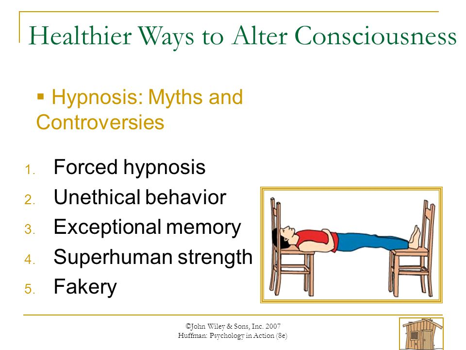 Hypnosis: Myths and Controversies