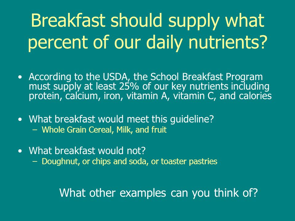 Breakfast should supply what percent of our daily nutrients