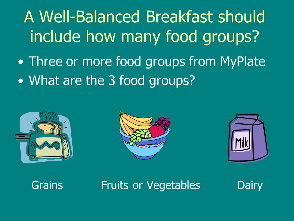 A Well-Balanced Breakfast should include how many food groups