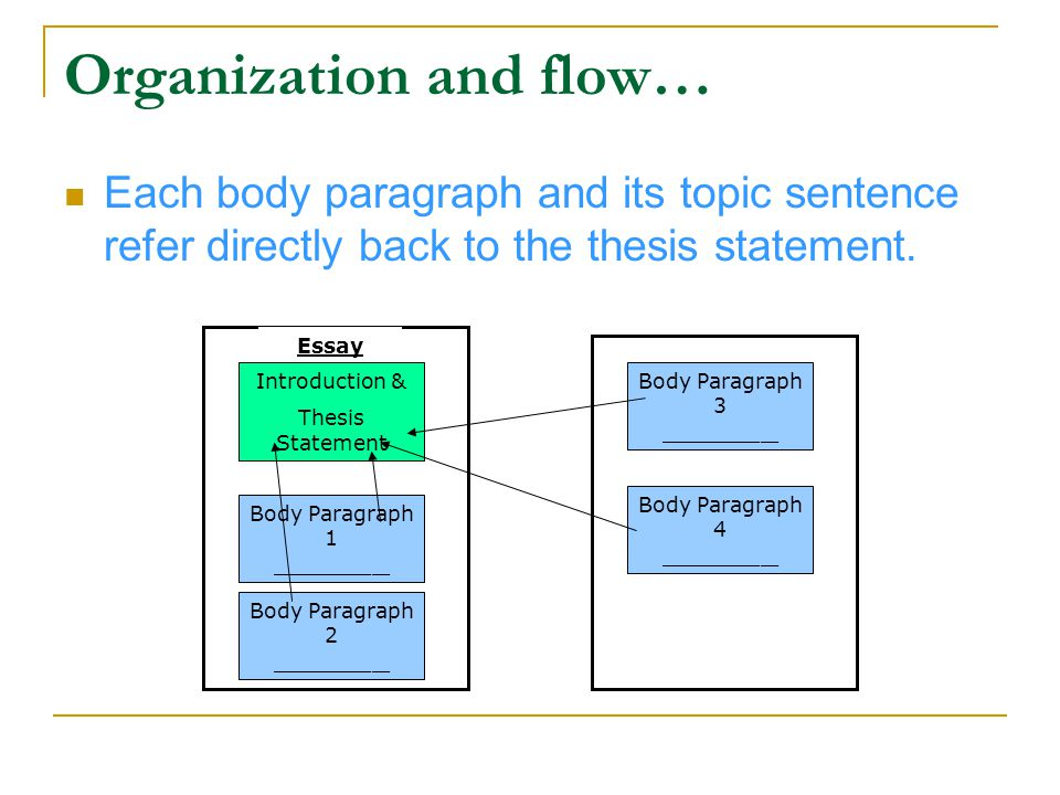 Organization and flow…