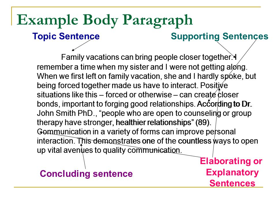 personal topic sentences View our top rated personal statement examples from our library of over 1900.