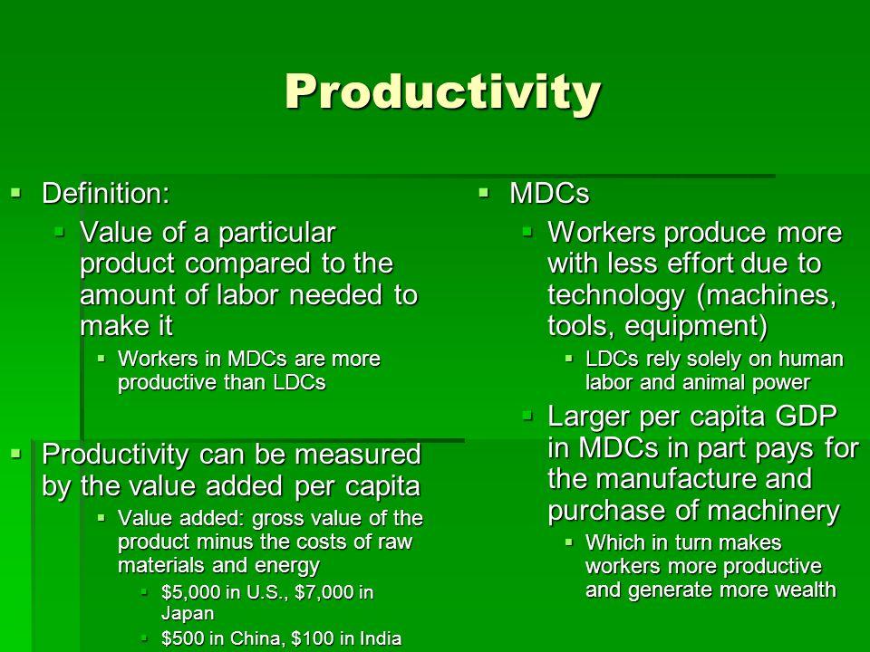 Productivity Definition: