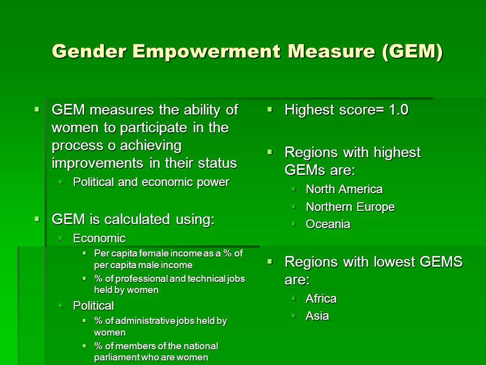 Gender Empowerment Measure (GEM)
