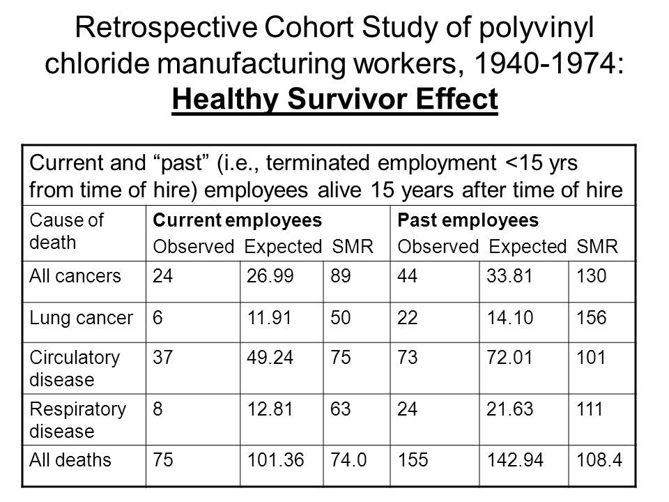Retrospective Cohort Study of polyvinyl chloride manufacturing workers, 1940-1974: Healthy Survivor Effect