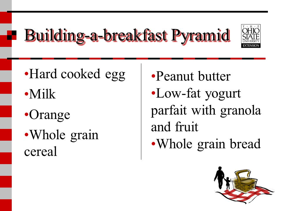 Building-a-breakfast Pyramid