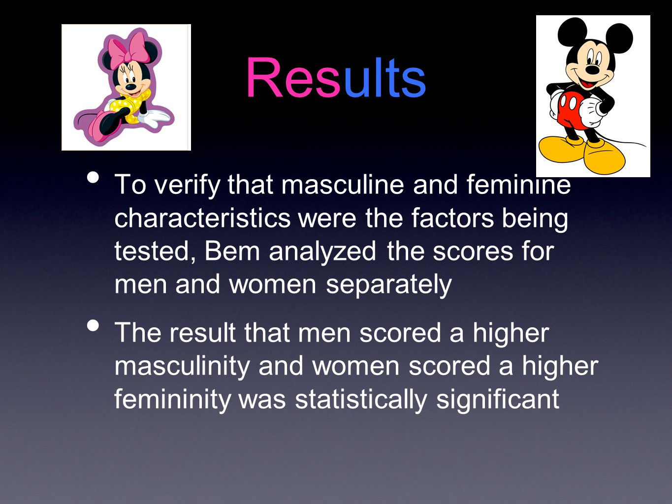Results To verify that masculine and feminine characteristics were the factors being tested, Bem analyzed the scores for men and women separately.
