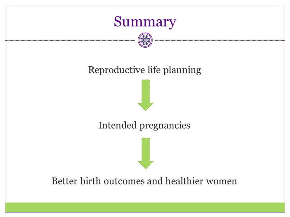Summary Reproductive life planning Intended pregnancies