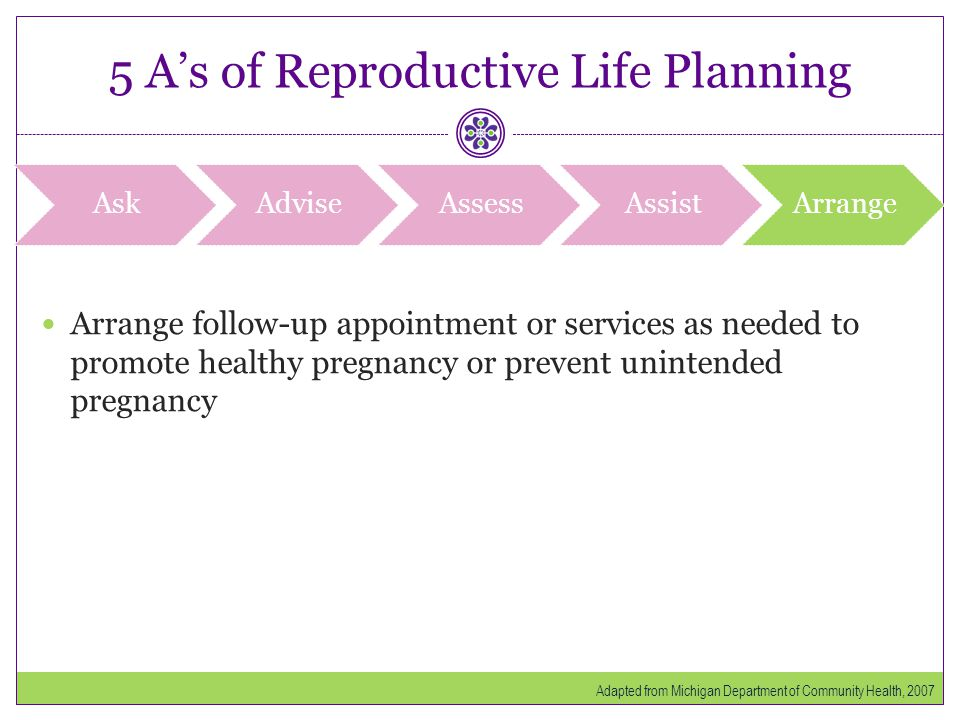 5 A's of Reproductive Life Planning