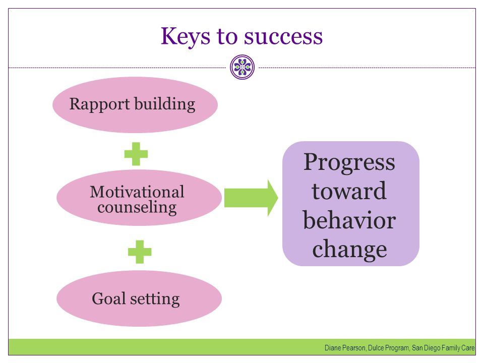   Keys to success Progress toward behavior change Rapport building