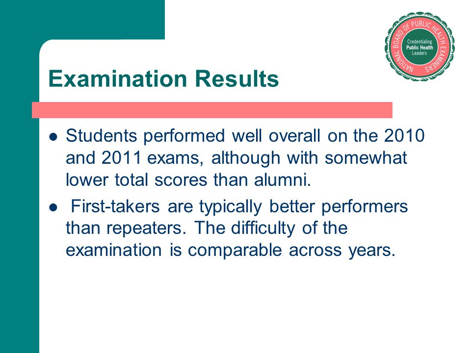 Examination Results Students performed well overall on the 2010 and 2011 exams, although with somewhat lower total scores than alumni.