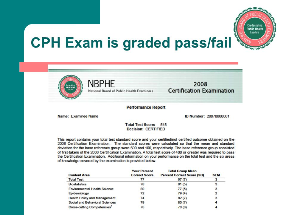 CPH Exam is graded pass/fail