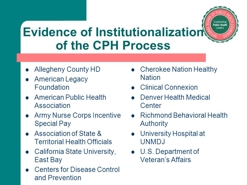 Evidence of Institutionalization of the CPH Process