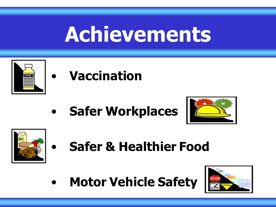 Achievements Vaccination Safer Workplaces Safer & Healthier Food